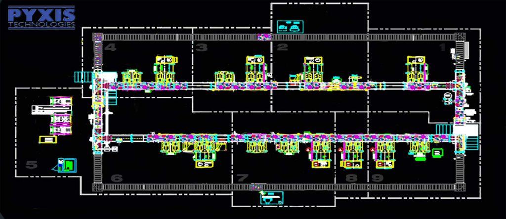 Assembly_line_chart_PyxisPS