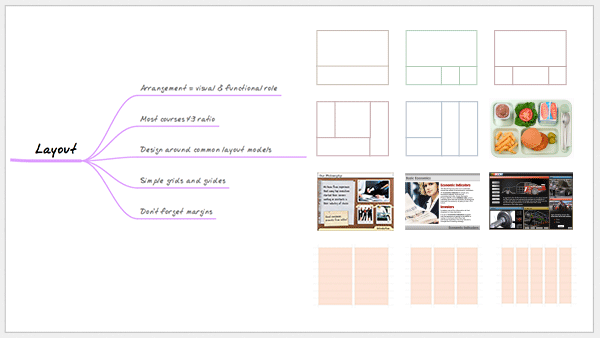 Layouts and grids in slide design makeovers