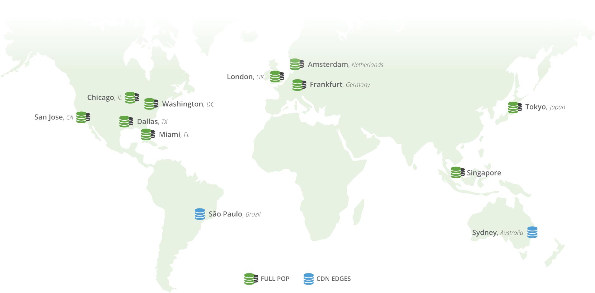Sucuri Network Map