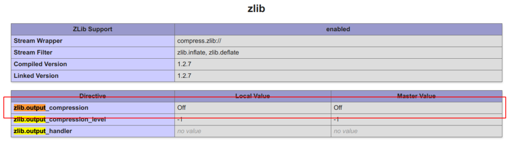 zlib phpinfo