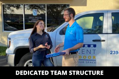 Dedicated Team by vehicle