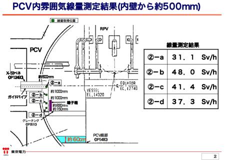 スクリーンショット(2012-03-27-15.00.37)-450x320
