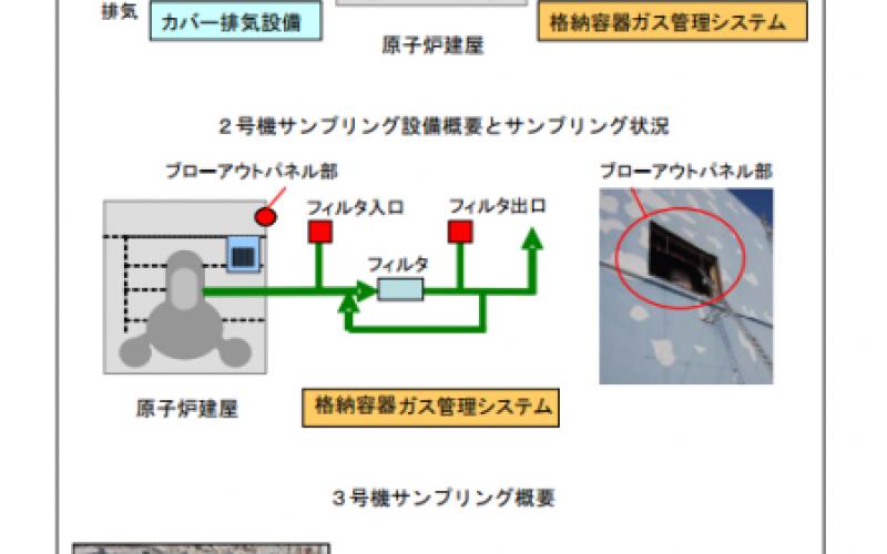 Cesium Radiation From Fukushima Reactor 2 Spikes 700%