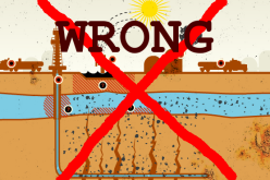 Natural Gas Fracking Polluting Drinking Water With Corexit's Main Neurotoxin Pesticide Ingredient