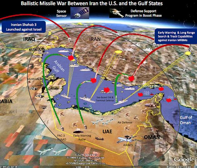 Ballistic-Missile-War-Between-Iran-and-US-630