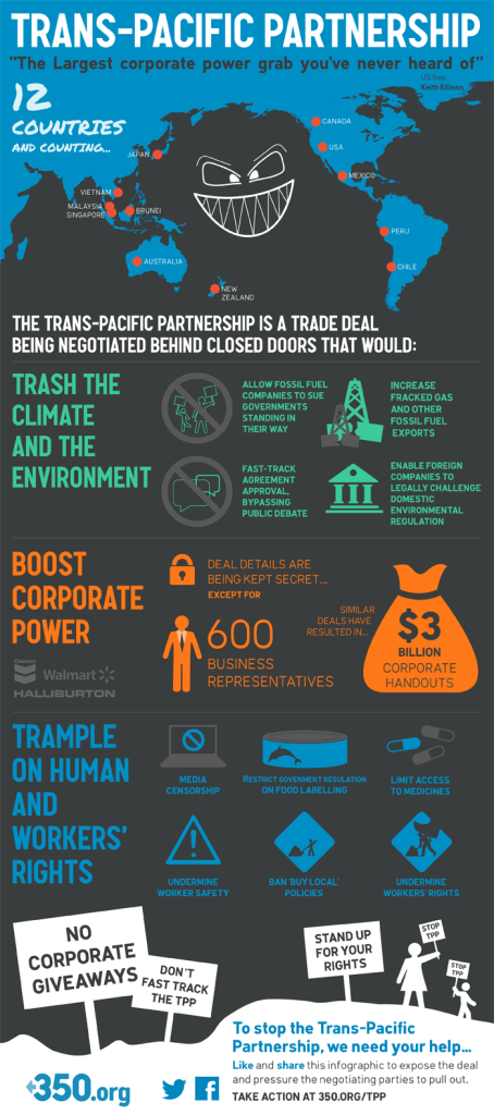 what-is-tpp-trans-pacific-partnership-infographic