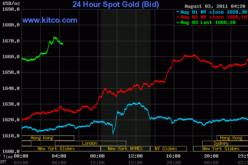 Gold Breaks $1,670 As Asia Markets Suffer Losses Across The Board Following The U.S Crash