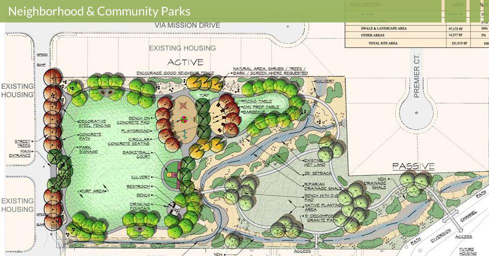 MDG-parks-neighborhood-baroni