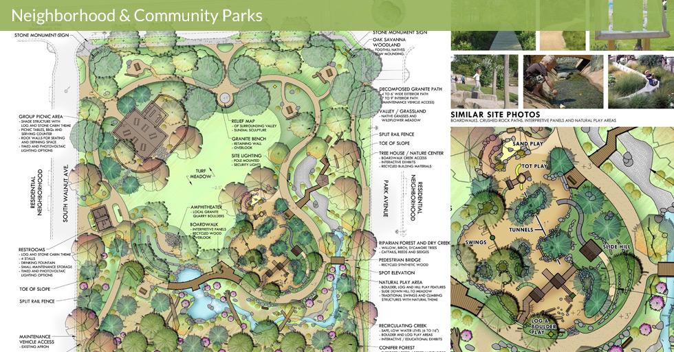 MDG-parks-neighborhood-katies-kids-kerman