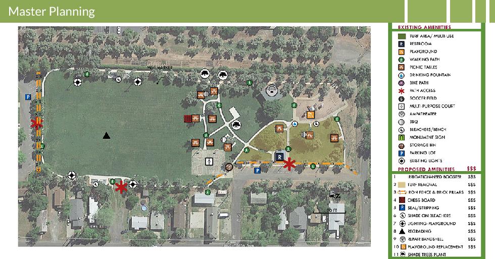 MDG-planning-master-planning-frrpd-mlkpark
