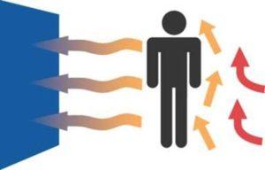 Floor Warming Systems Body Heat Loss