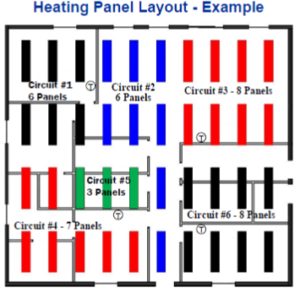Floor Warming Systems Thermal Mass Heating Panel Layout