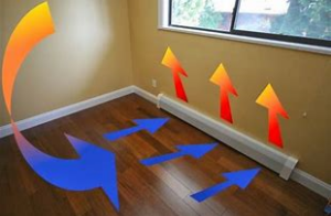 Baseboard Heating is a magnet for heat loss
