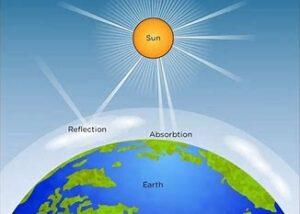radiant heating is like the Sun