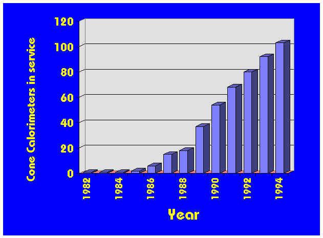 Blue line graph