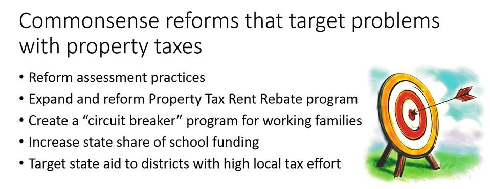 Commonsense reforms that target problems with property taxes