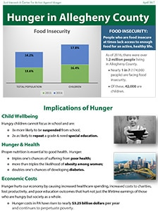 Hunger in Allegheny County
