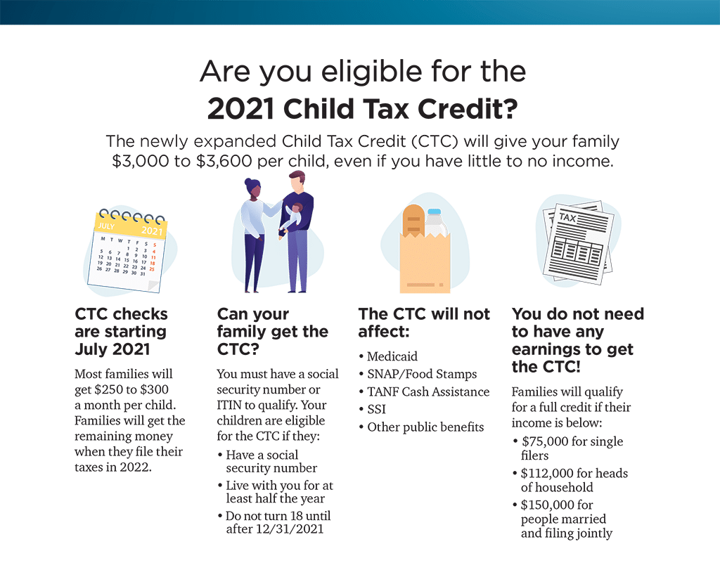 Are you eligible for the 2021 Child Tax Credit infographic