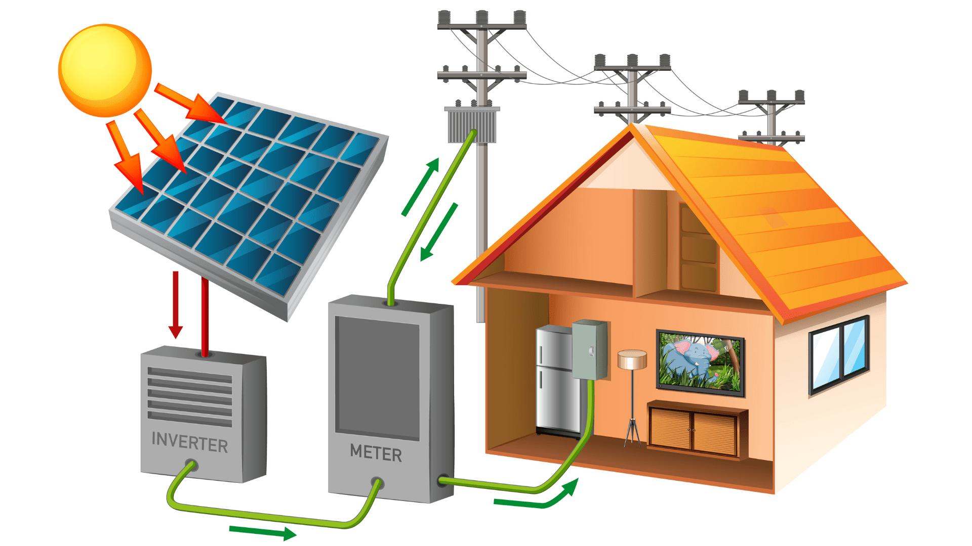 HSE Home on-grid solar