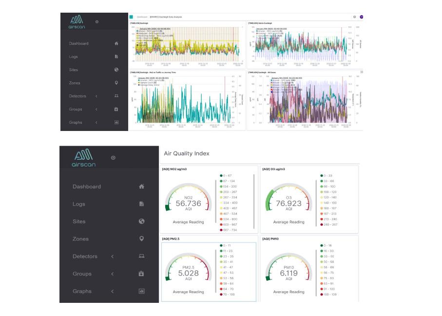 Airscan monitoring