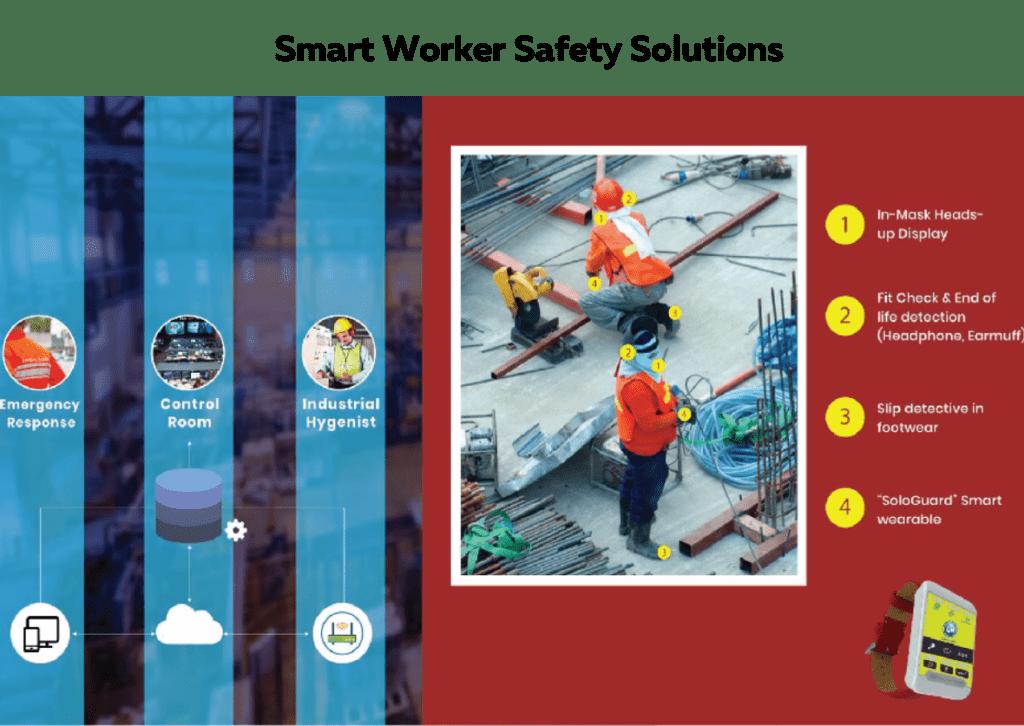 Smart workers