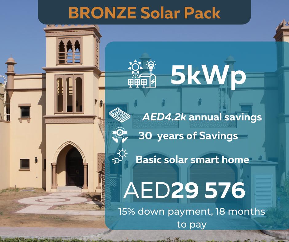 solar energy 5kwp residential solution