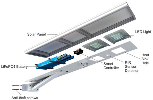 solar street lights render