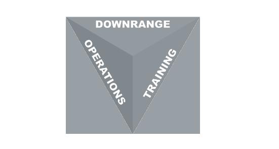 Downrange logo