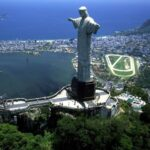 What the International Monetary Fund says about Brazil…