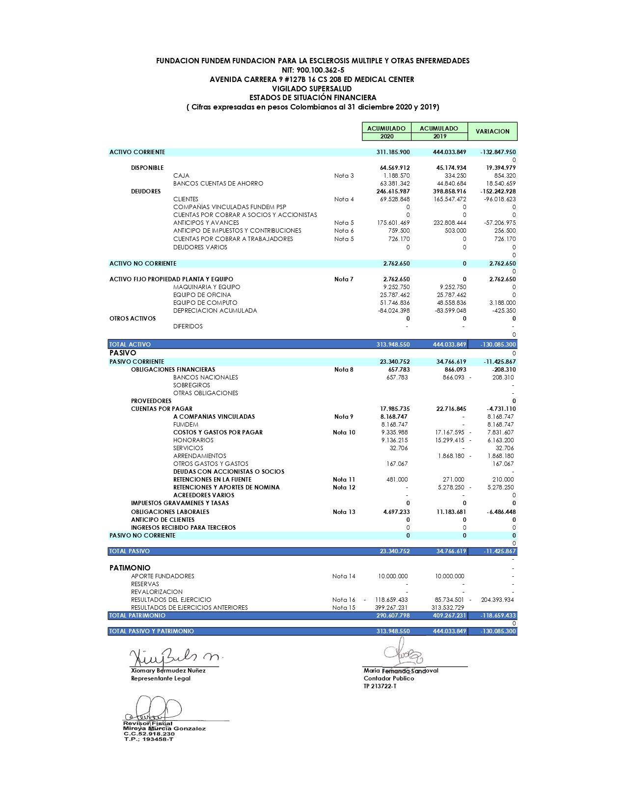 Estados Financieros Fundacion Fundem 2020_page-0002