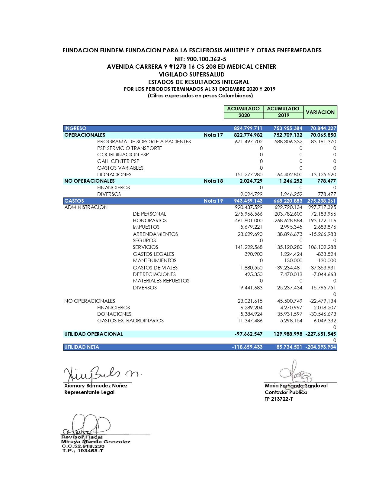 Estados Financieros Fundacion Fundem 2020_page-0003