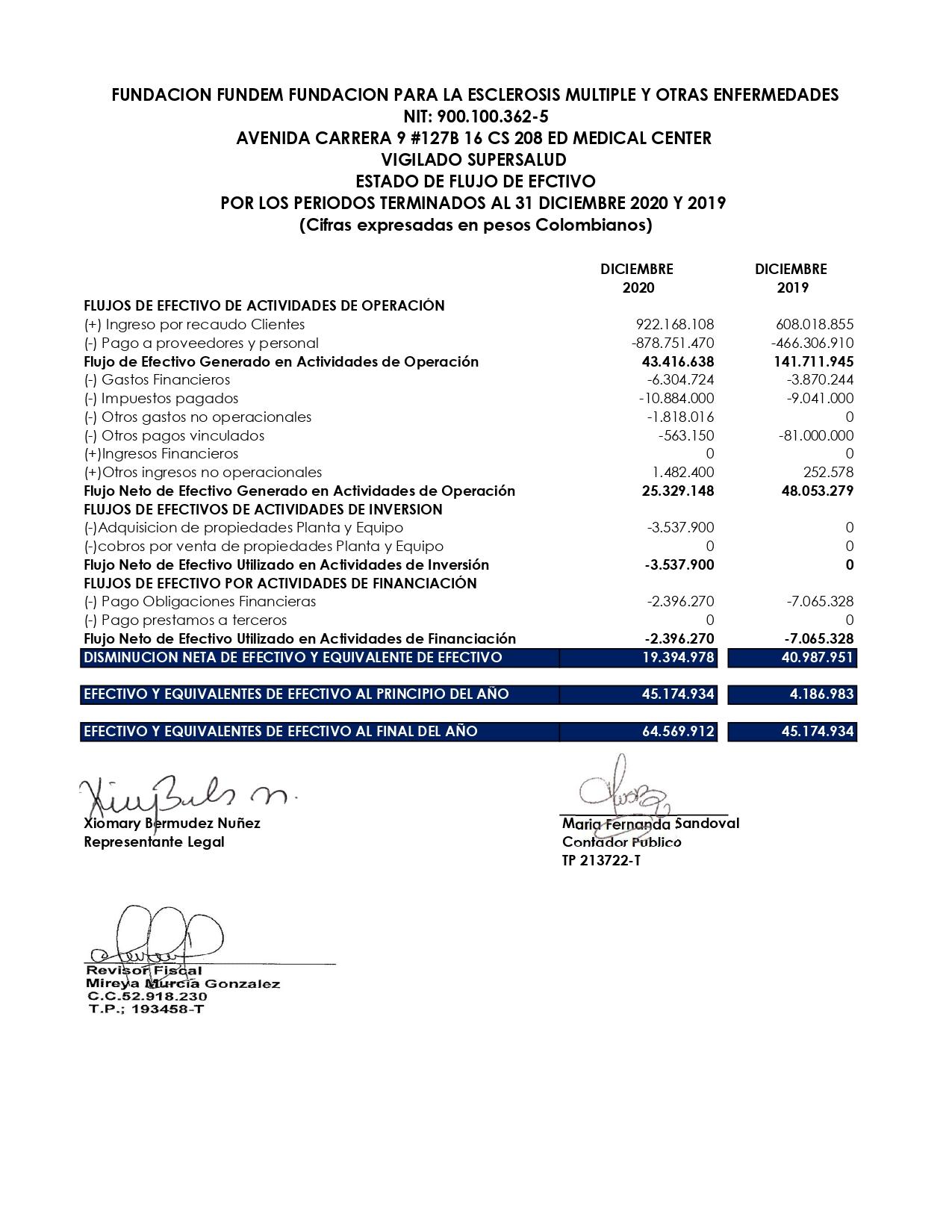 Estados Financieros Fundacion Fundem 2020_page-0005
