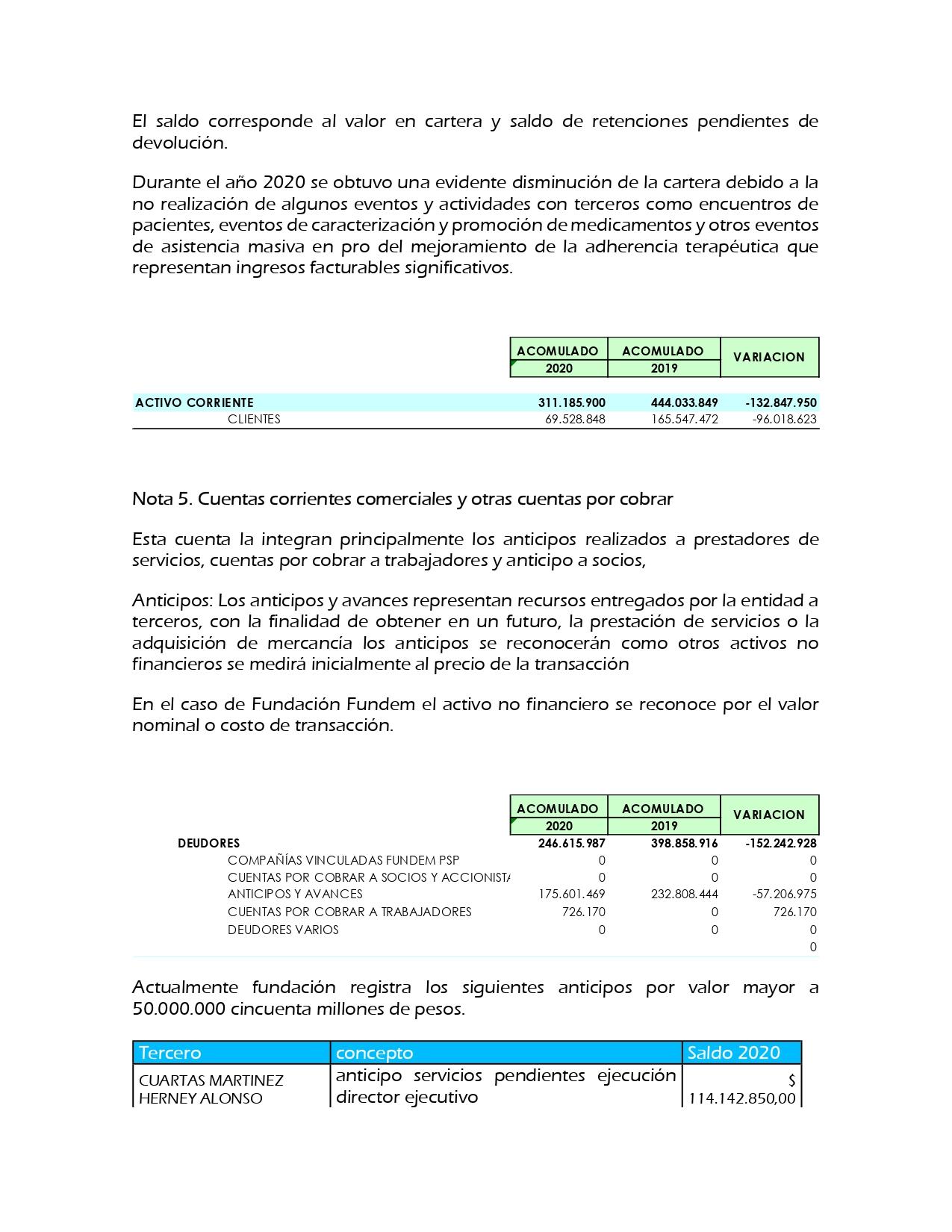 Estados Financieros Fundacion Fundem 2020_page-0015