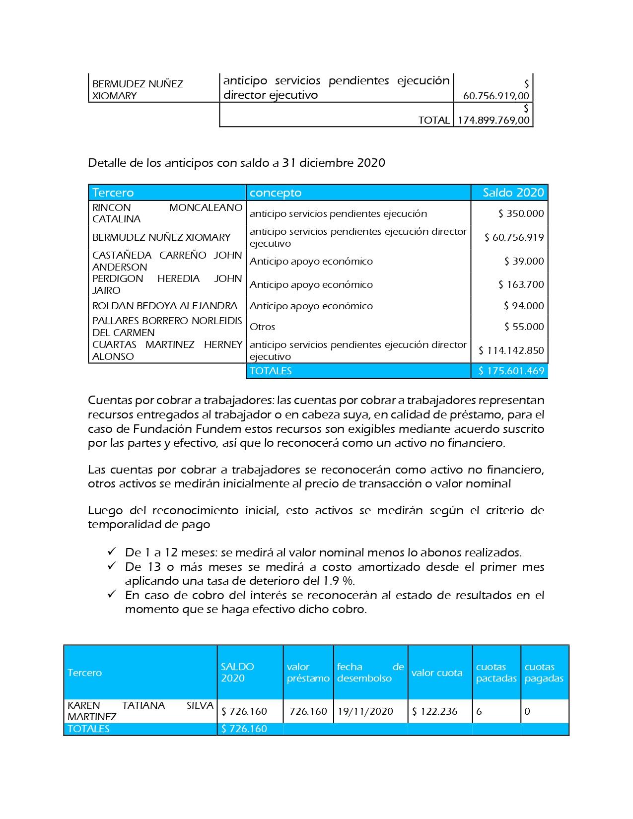 Estados Financieros Fundacion Fundem 2020_page-0016