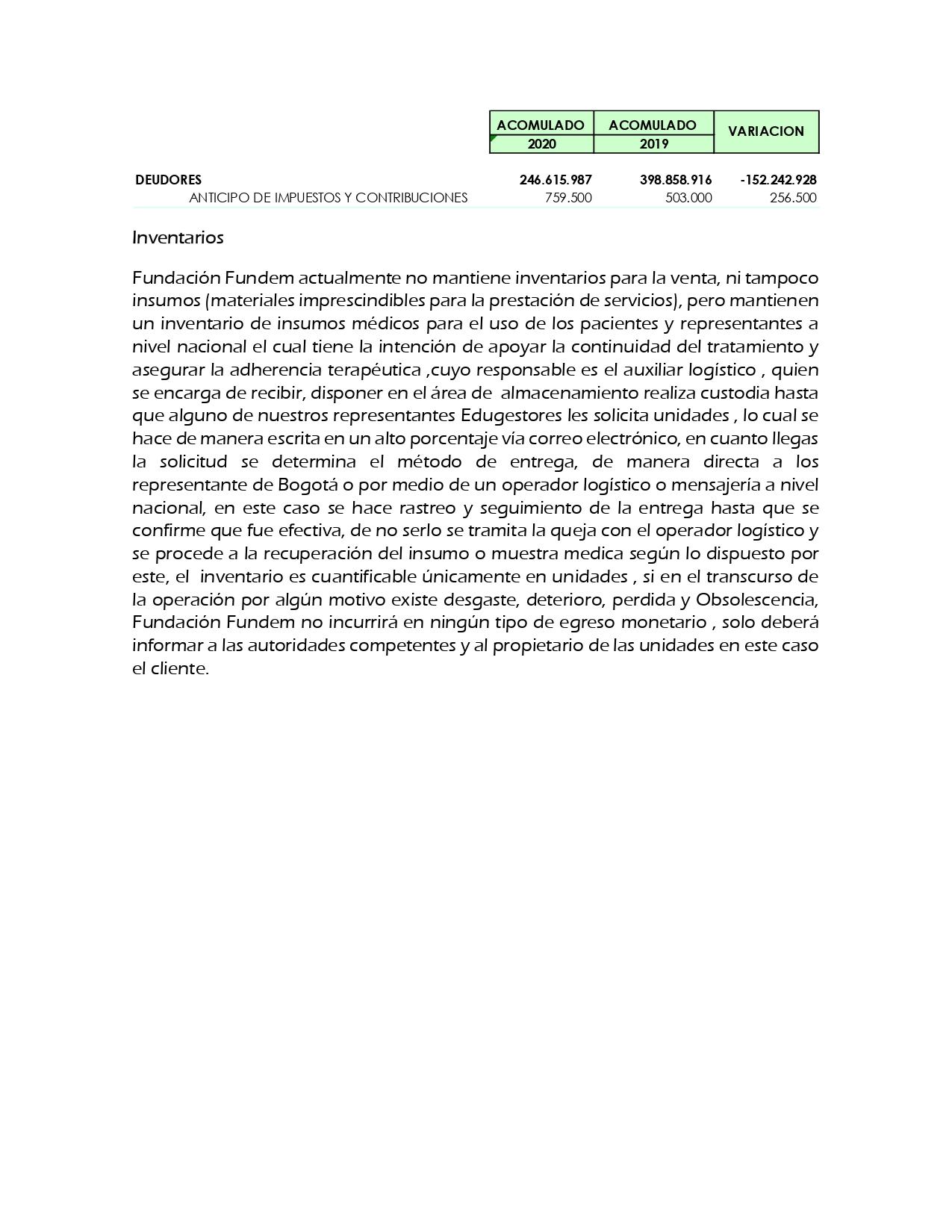 Estados Financieros Fundacion Fundem 2020_page-0018
