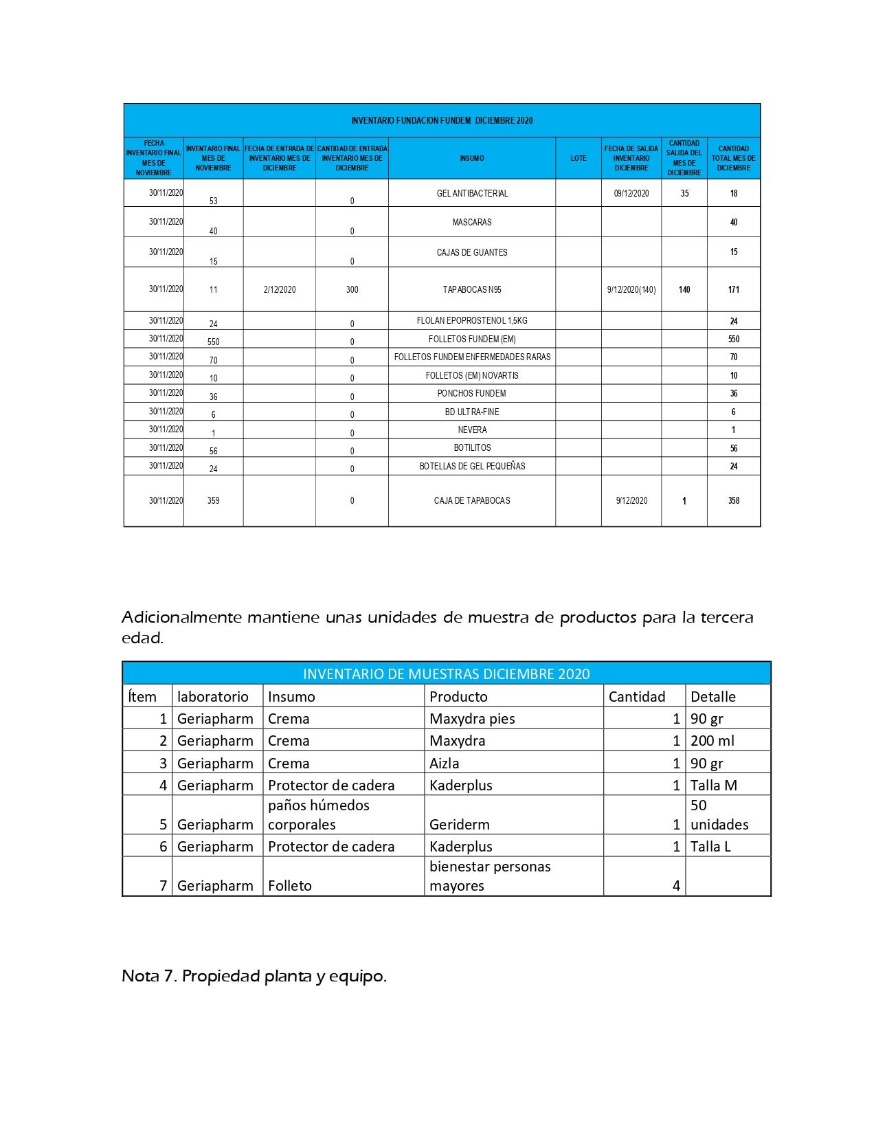 Estados Financieros Fundacion Fundem 2020_page-0019