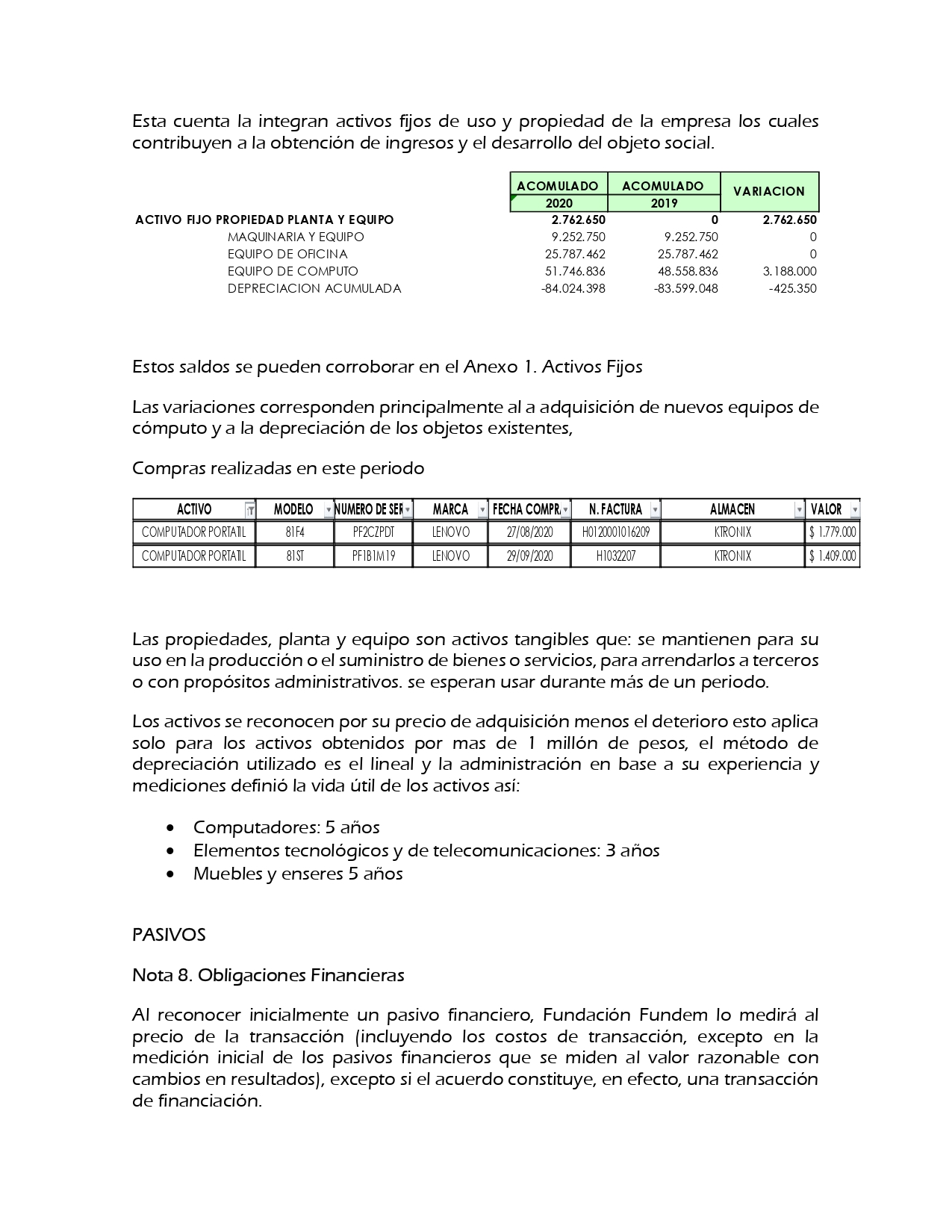Estados Financieros Fundacion Fundem 2020_page-0020