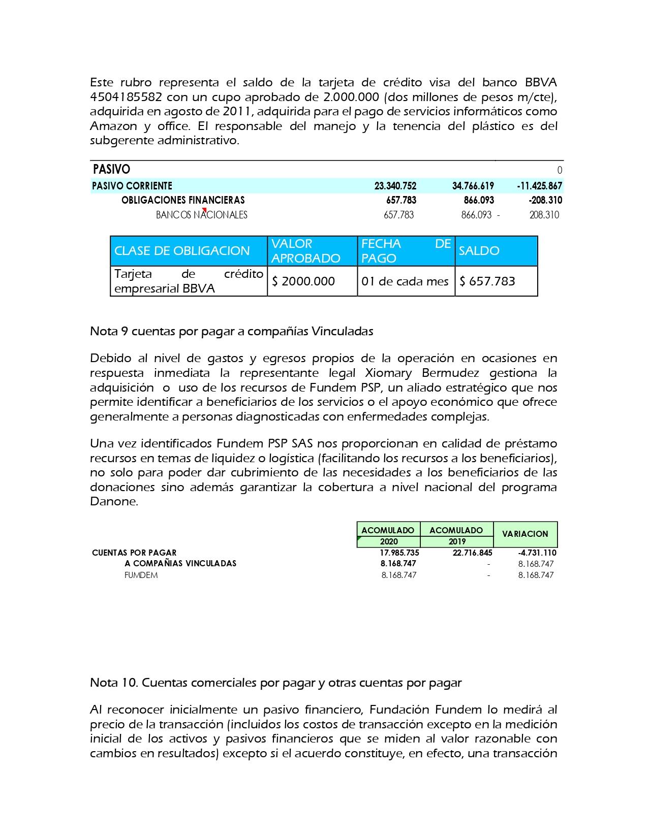 Estados Financieros Fundacion Fundem 2020_page-0021