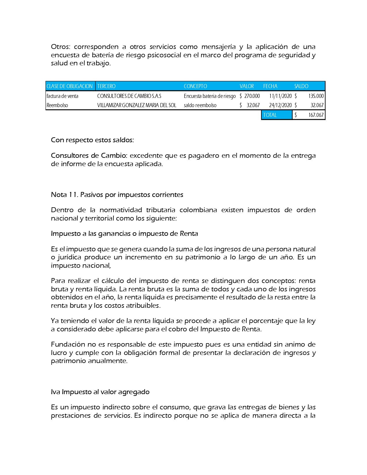 Estados Financieros Fundacion Fundem 2020_page-0023