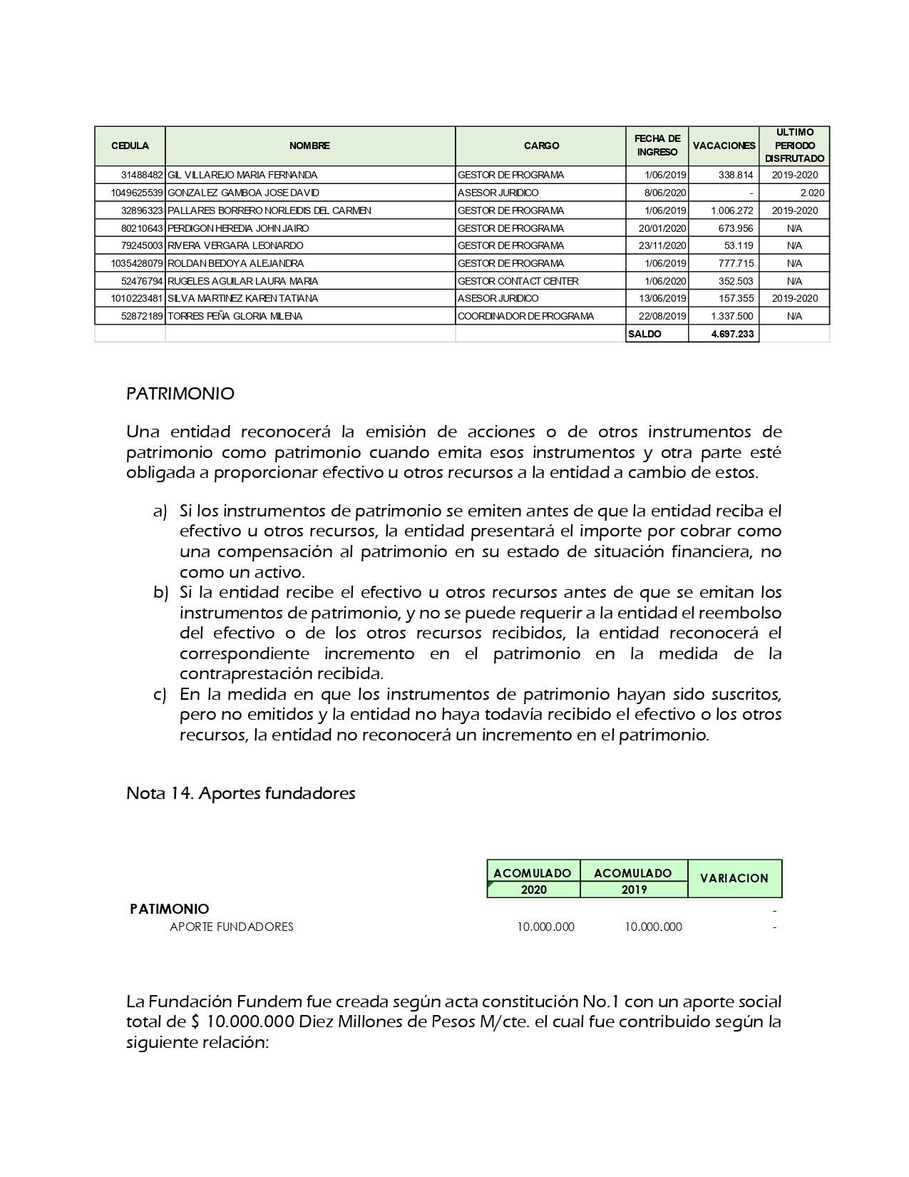 Estados Financieros Fundacion Fundem 2020_page-0029