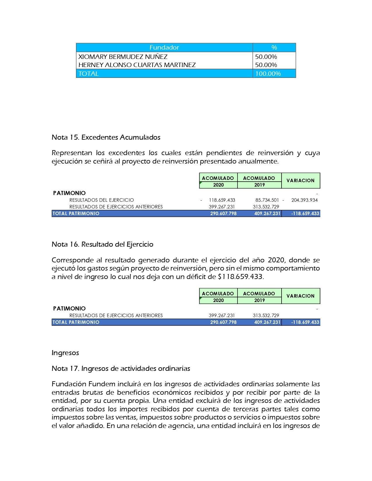Estados Financieros Fundacion Fundem 2020_page-0030
