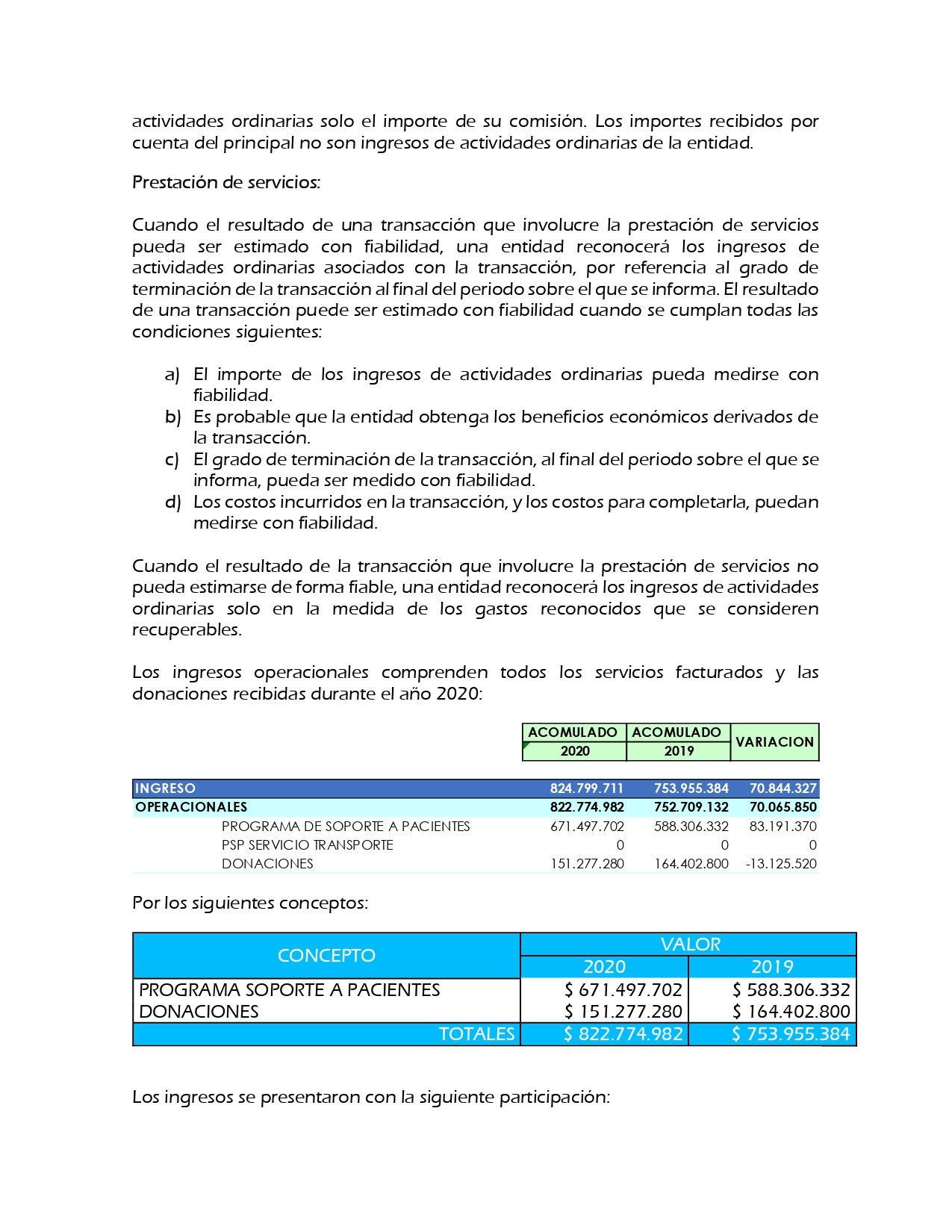Estados Financieros Fundacion Fundem 2020_page-0031