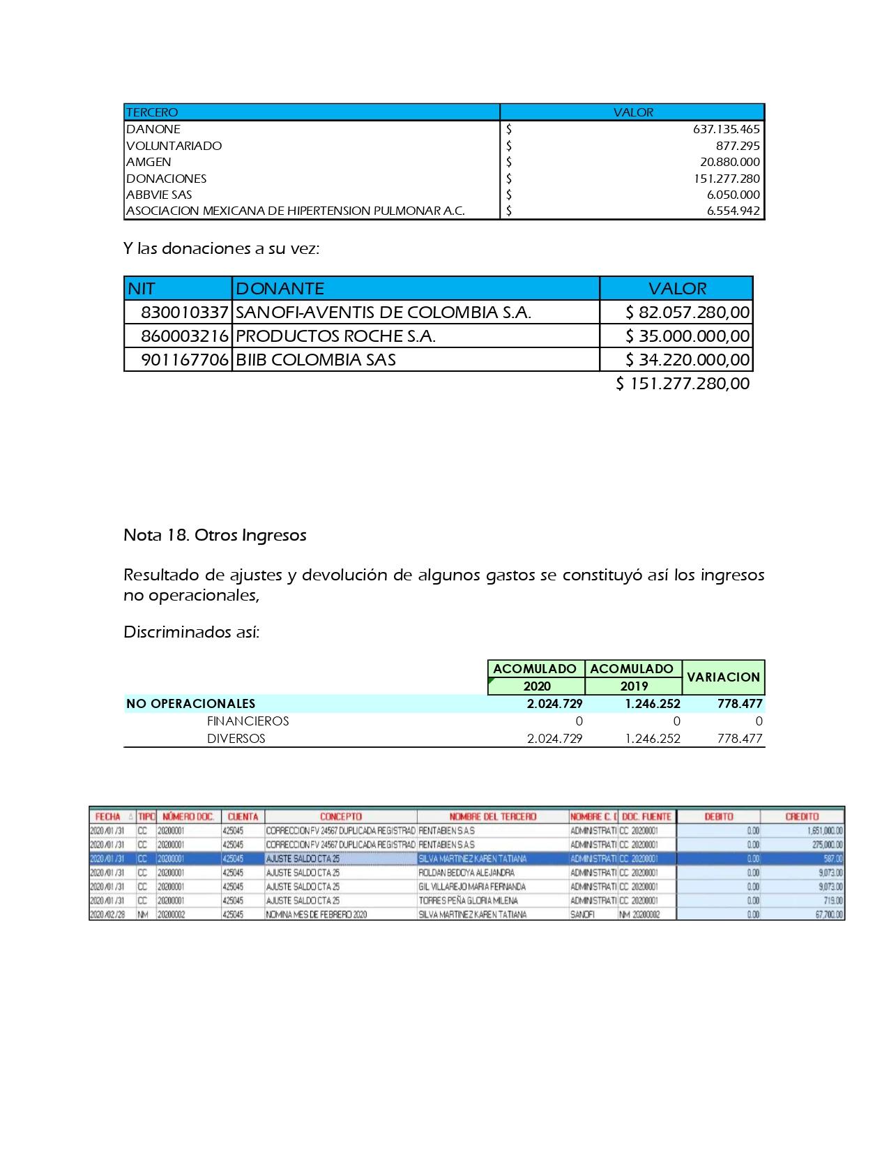 Estados Financieros Fundacion Fundem 2020_page-0032