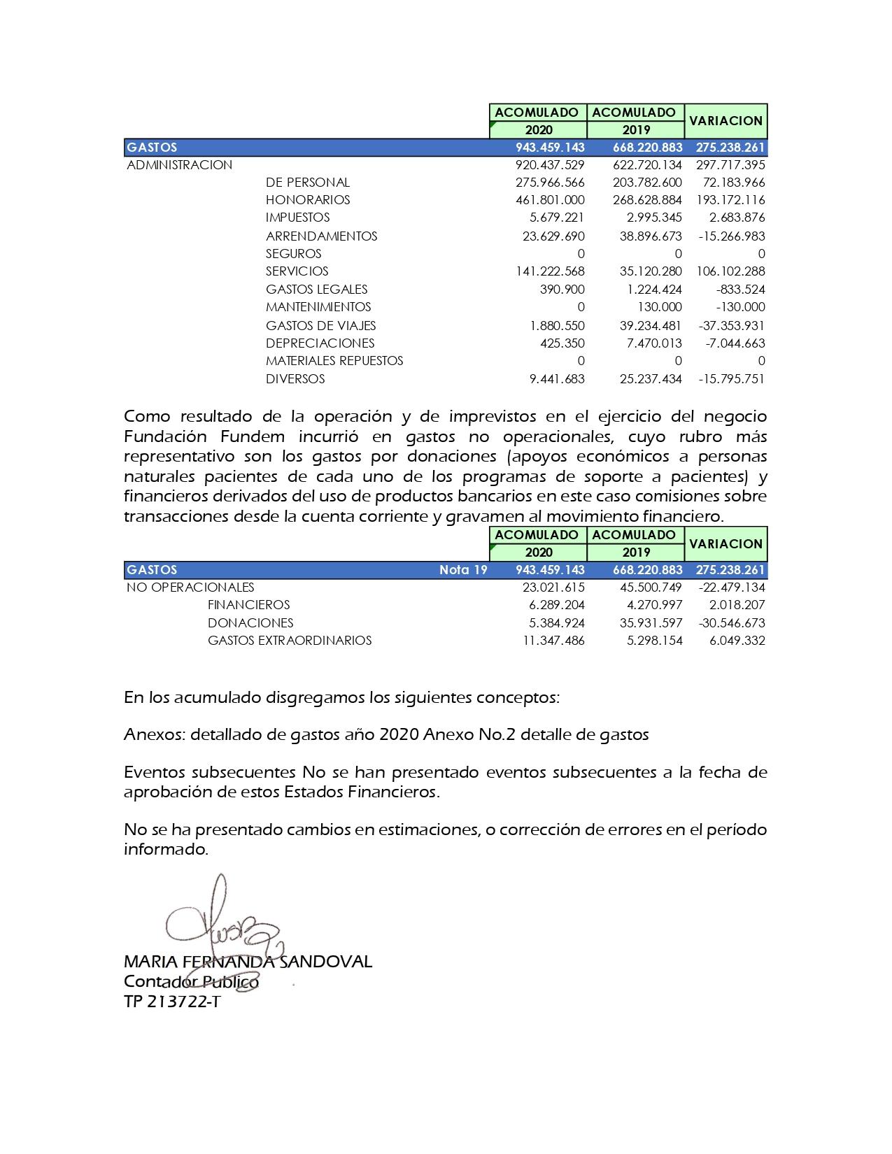 Estados Financieros Fundacion Fundem 2020_page-0034
