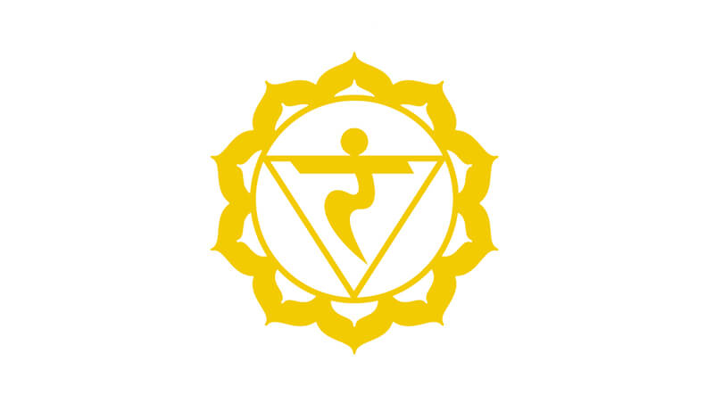 Plexo Solar o Manipura
