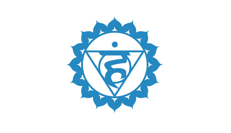 Chakra de la Garganta o Vissudha