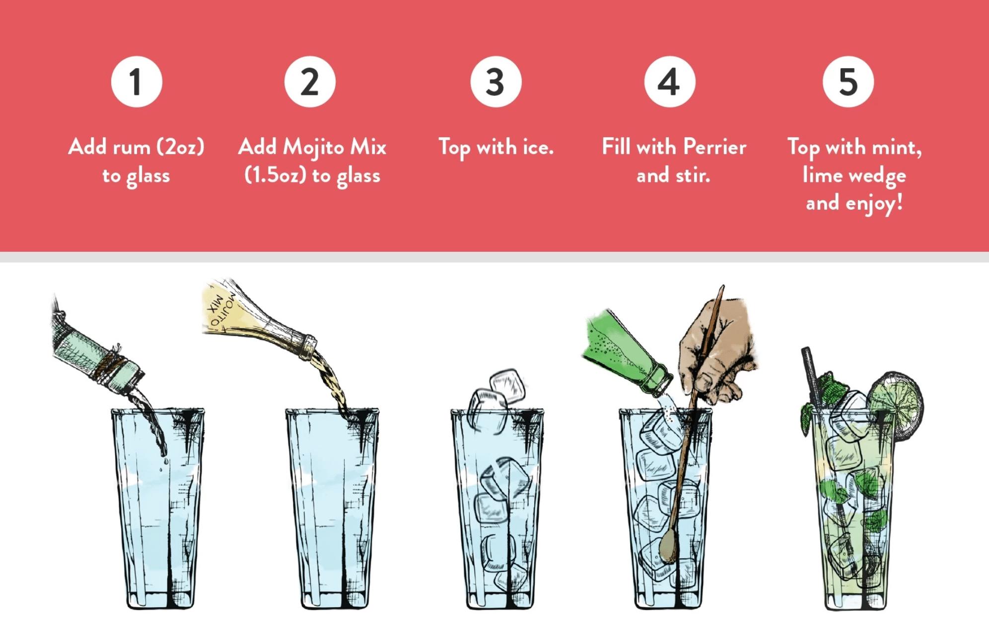 Garden Mojito Recipe Card