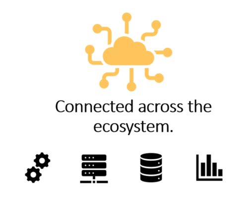 Connected across the ecosystem