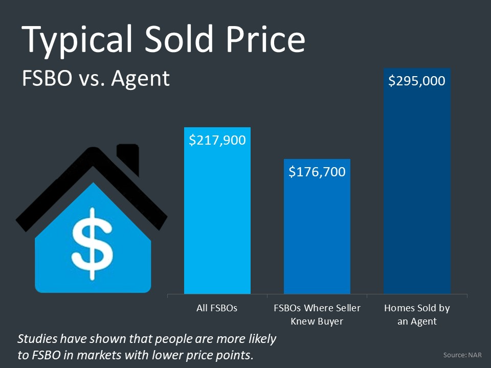 For Sale by Owner Versus Working With an Agent!