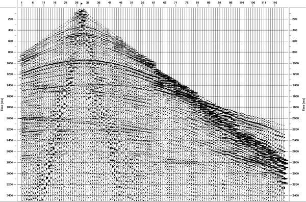Procesamiento de Datos Geofísicos, Sísmica de Refracción y Reflexión.